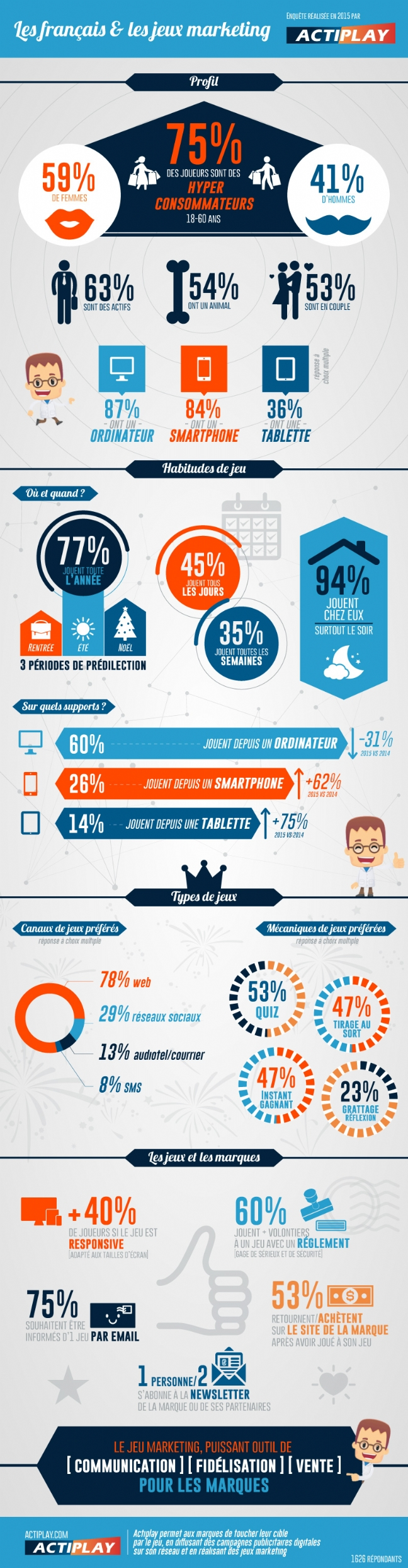 infographie - My Reputation Agency